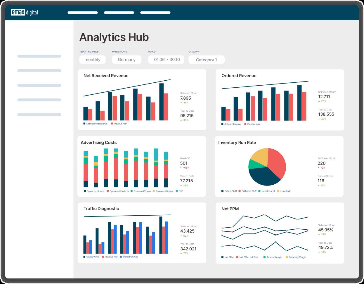 Amazon Analytics Hub